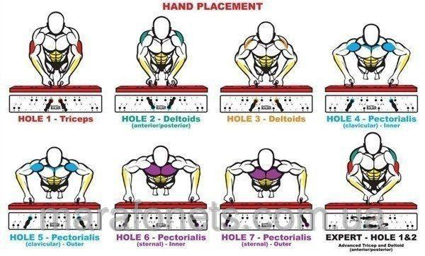 Варианты упражнений с упорами для отжиманий